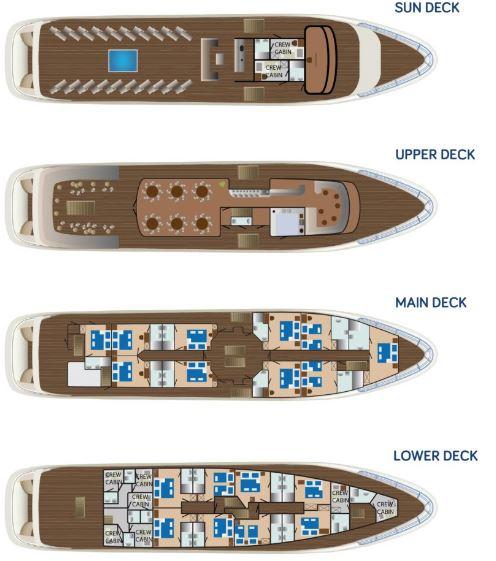 MS Fenix Deck Plan